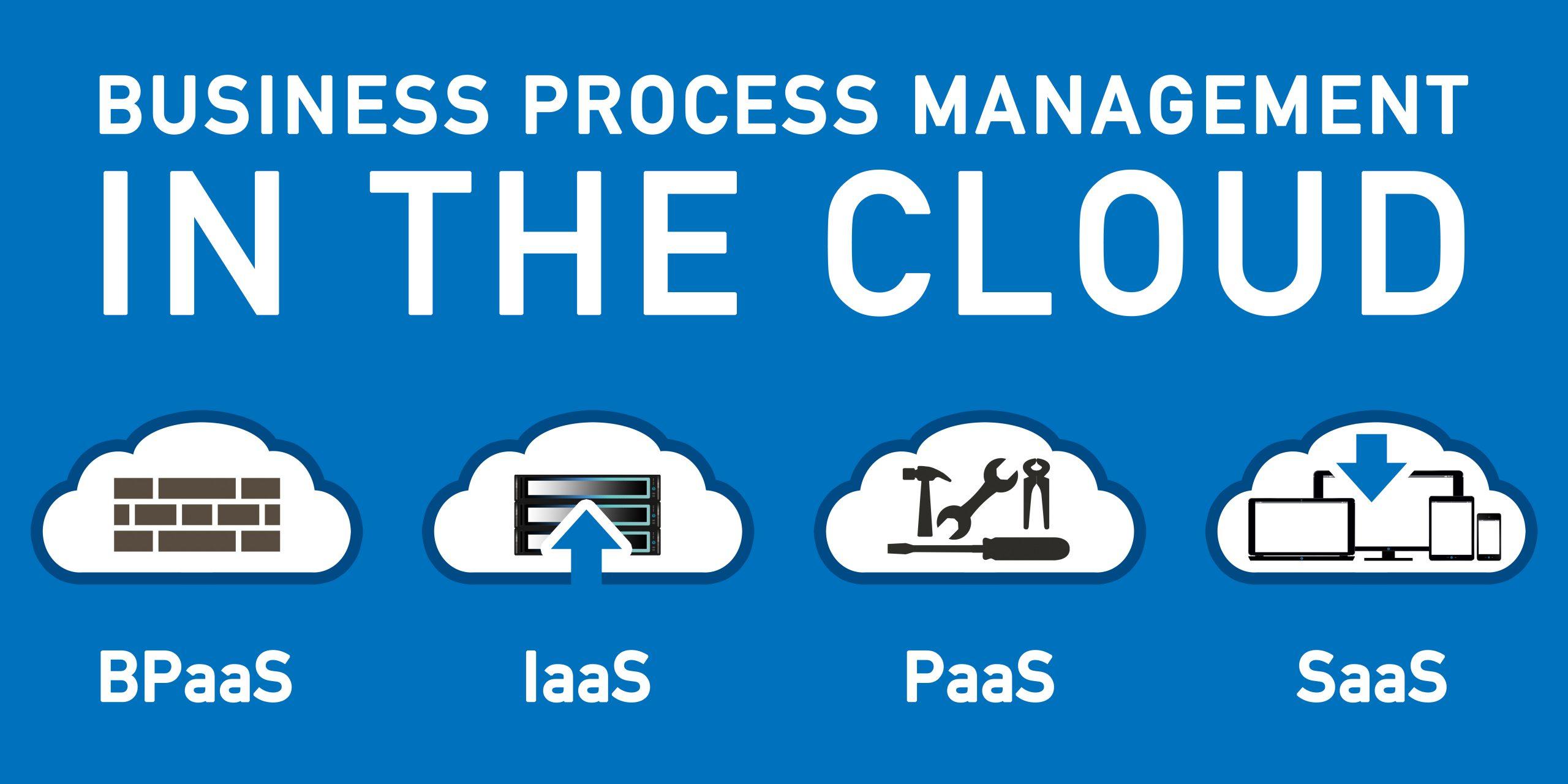 クラウド化から生まれた業務改善方法「BPaaS」とは